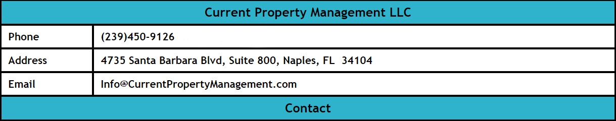 Current Property Management Map